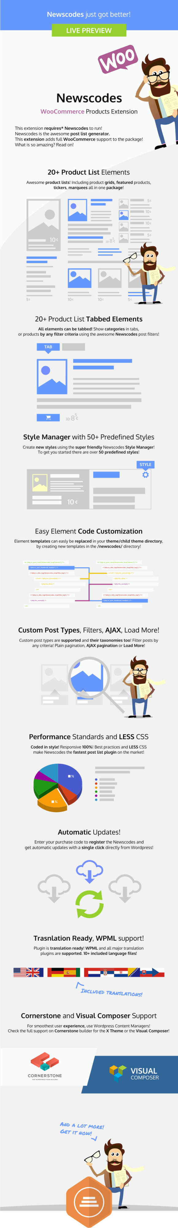 Newscodes - WooCommerce Products Extension 2